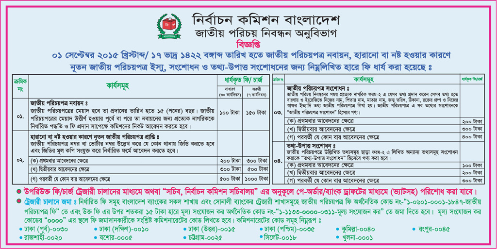 Election Commission Bangladesh